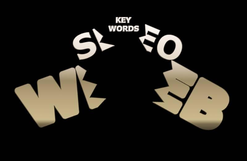 Cosa sono le parole chiave e coda lunga